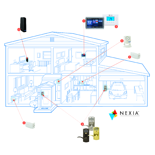 Trane-Nexia-Home-Intellignece-Controls